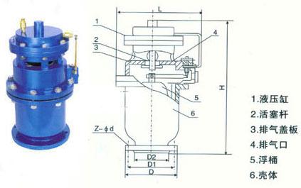qsp全压高速排气阀结构图